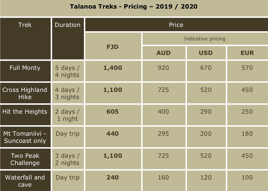 Pricing list for treks